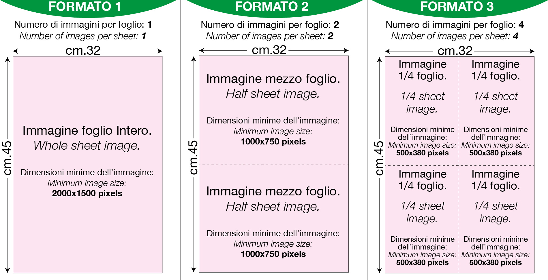 Rice Paper Formats